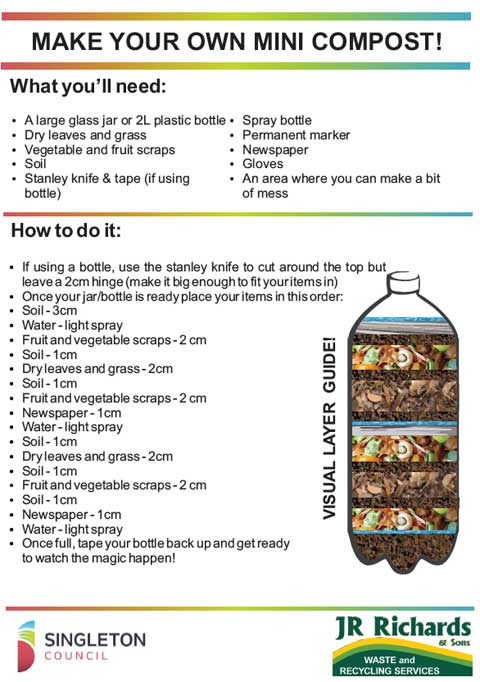 Singleton Waste Services - Kids Composting
